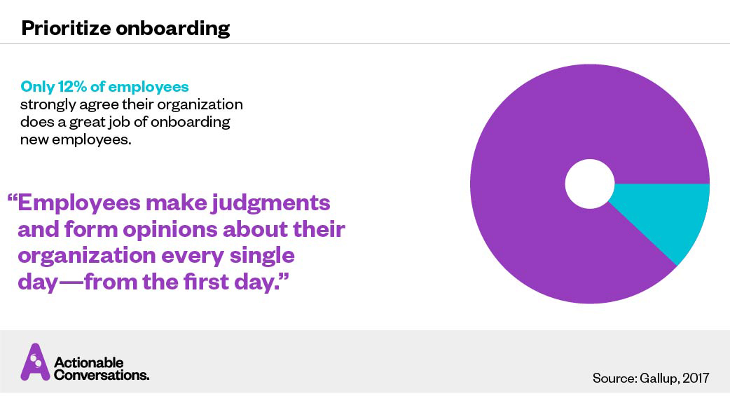 Learning Culture — Onboarding