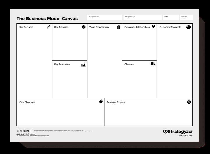 Business model generation actionable books business model canvas wajeb Choice Image