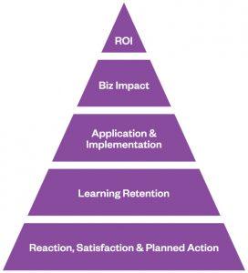 impact_pyramid